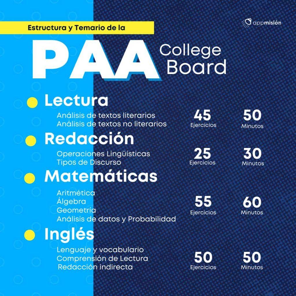 Estructura y temario de la PAA
