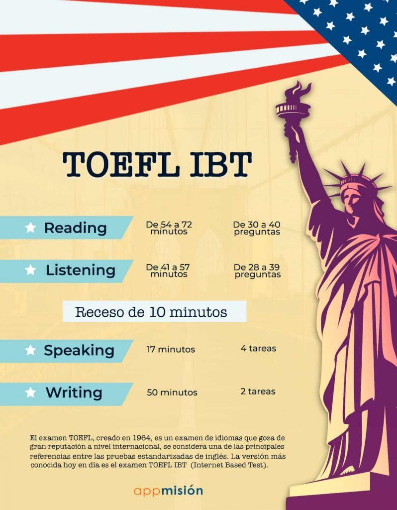 estructura examen TOEFL ibt